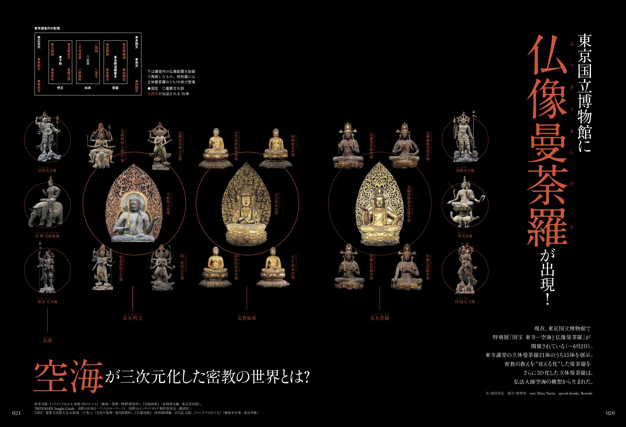 東京国立博物館に仏像曼荼羅が出現!