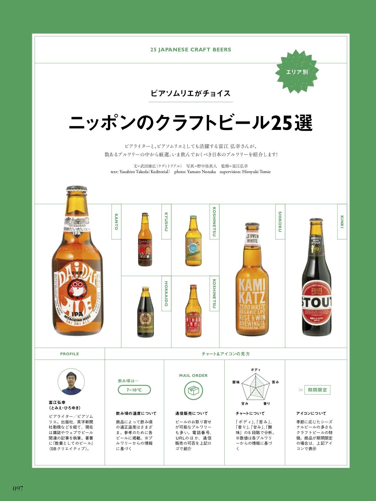 ニッポンのクラフトビール25選