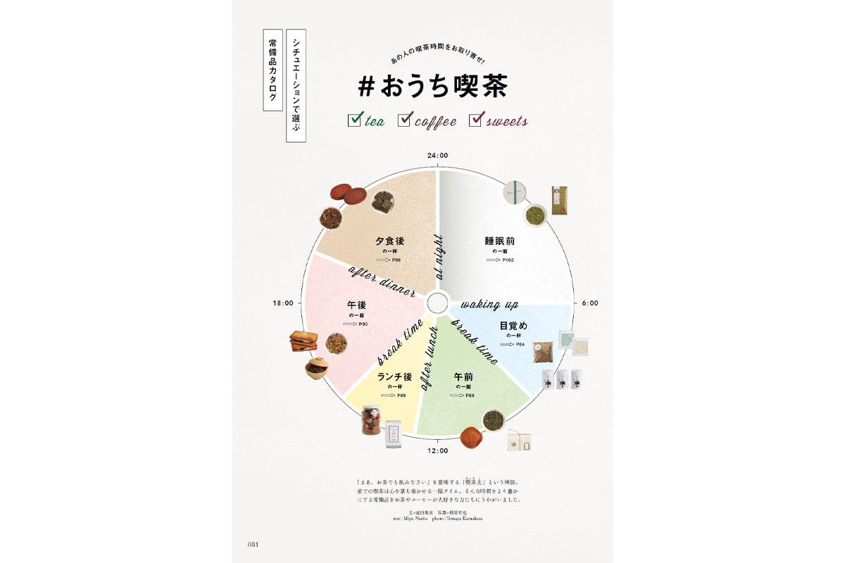 シチュエーション別常備品カタログ#おうち喫茶