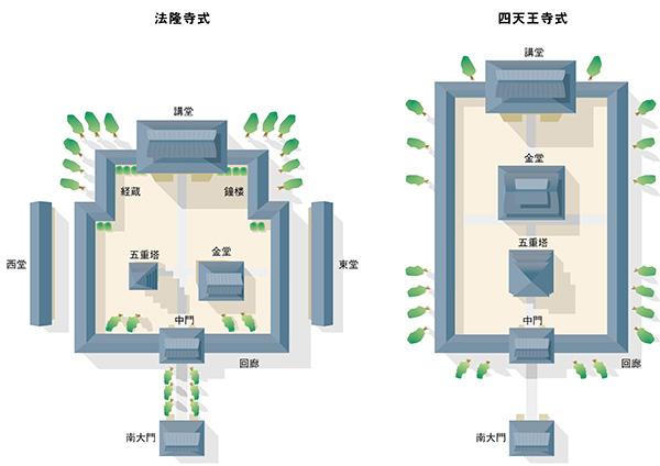 神社・仏閣入門「建造物」と「配置」を比較(仏閣編)