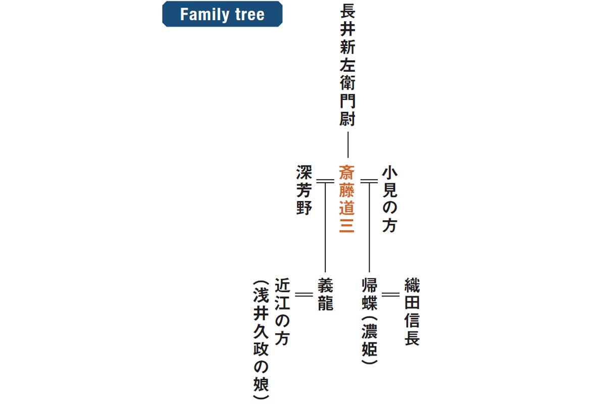 ザ・下克上の代表的人物、斎藤道三「戦国武将名鑑」   Discover Japan ...